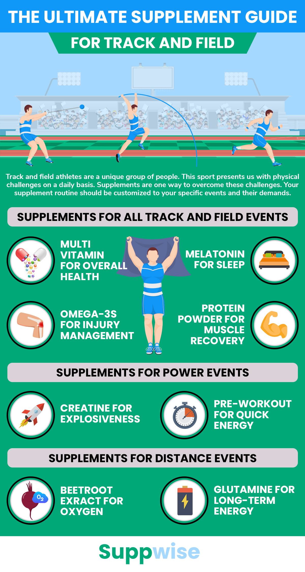The Ultimate Supplement Guide for Track and Field