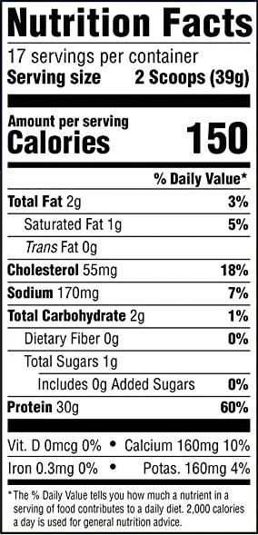Premier Protein Whey Protein Powder Nutrition Facts