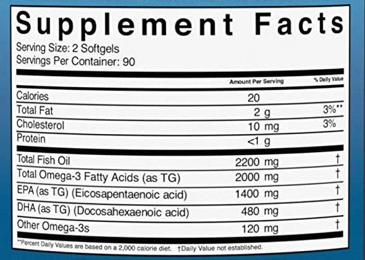 Viva Naturals Omega 3 Fish Oil Nutrition Facts