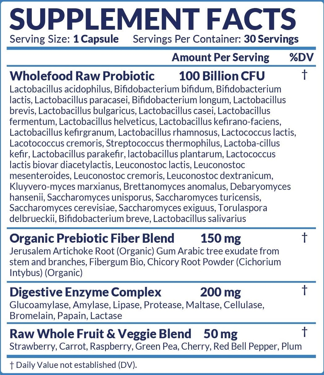 Wholesome Wellness RAW Probiotic Nutrition Facts